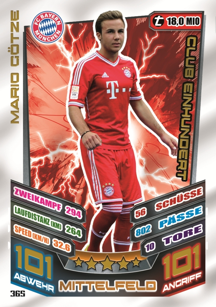 Match Attax 2013 2014 Fussball Bundesliga Alle Infos Fur